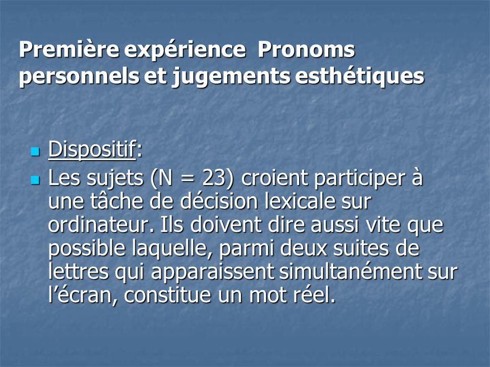  L'un de ces mots est une syllabe sans signification (par exemple: ( CLA ), l'autre est soit un pronom renvoyant à l'endogroupe ( NOUS ), soit un pronom renvoyant à l'exogroupe ( EUX ), soit un autre pronom ( IL , ELLE , VOUS , ME , MOI ...).