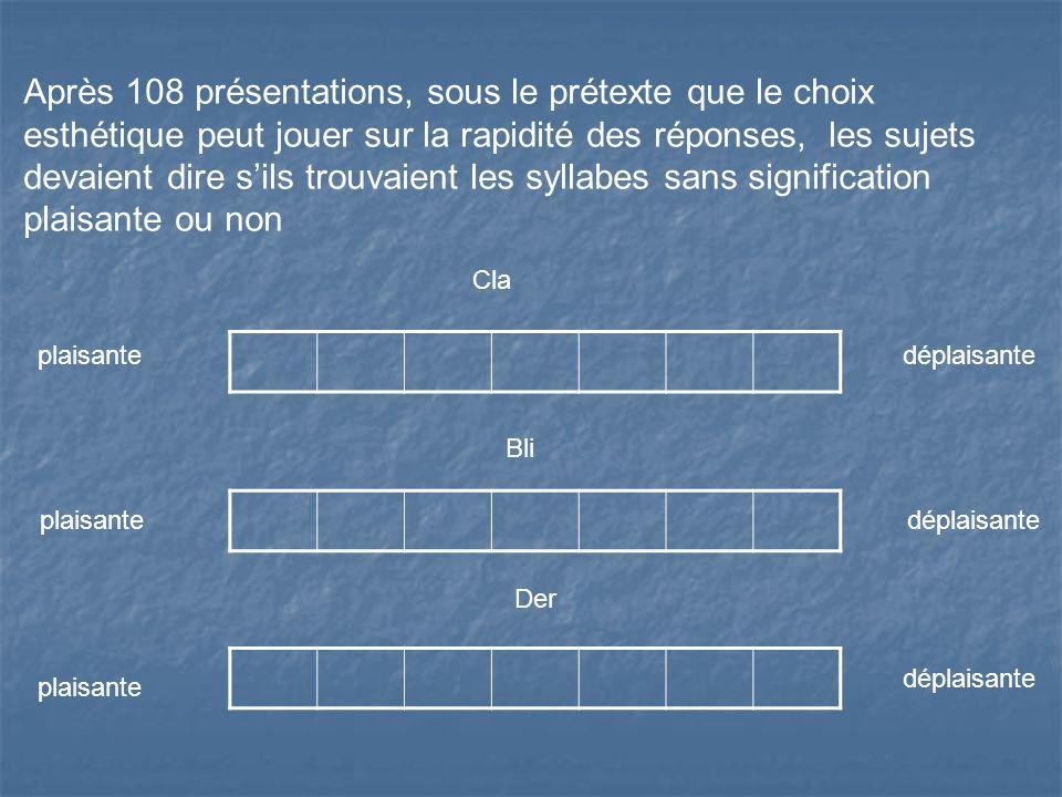 Après 108 présentations, sous le prétexte que le choix esthétique peut jouer sur la rapidité des réponses, les sujets devaient dire s'ils trouvaient l