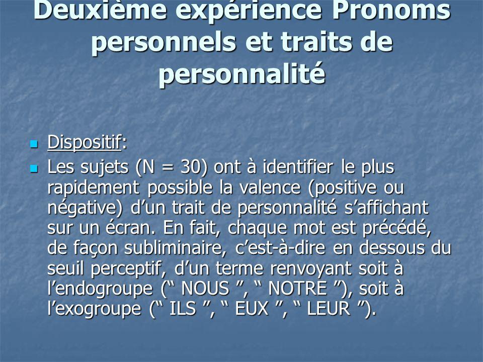 Deuxième expérience Pronoms personnels et traits de personnalité  Dispositif:  Les sujets (N = 30) ont à identifier le plus rapidement possible la v