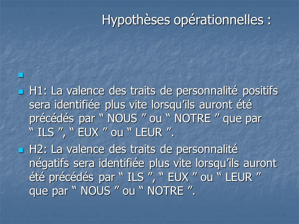 """  H1: La valence des traits de personnalité positifs sera identifiée plus vite lorsqu'ils auront été précédés par """" NOUS """" ou """" NOTRE """" que par """" IL"""