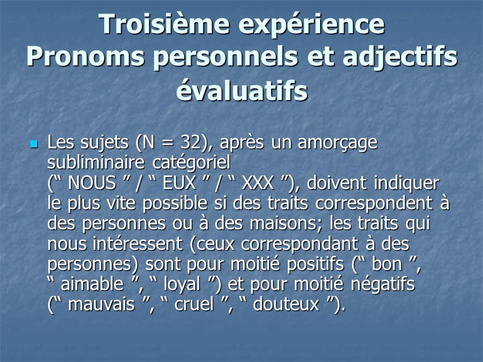 """Troisième expérience Pronoms personnels et adjectifs évaluatifs  Les sujets (N = 32), après un amorçage subliminaire catégoriel ("""" NOUS """" / """" EUX """" /"""