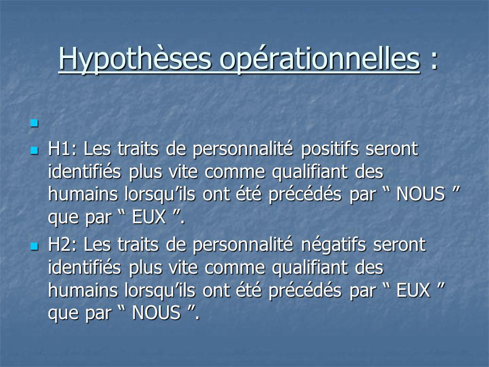Hypothèses opérationnelles : Hypothèses opérationnelles :   H1: Les traits de personnalité positifs seront identifiés plus vite comme qualifiant des