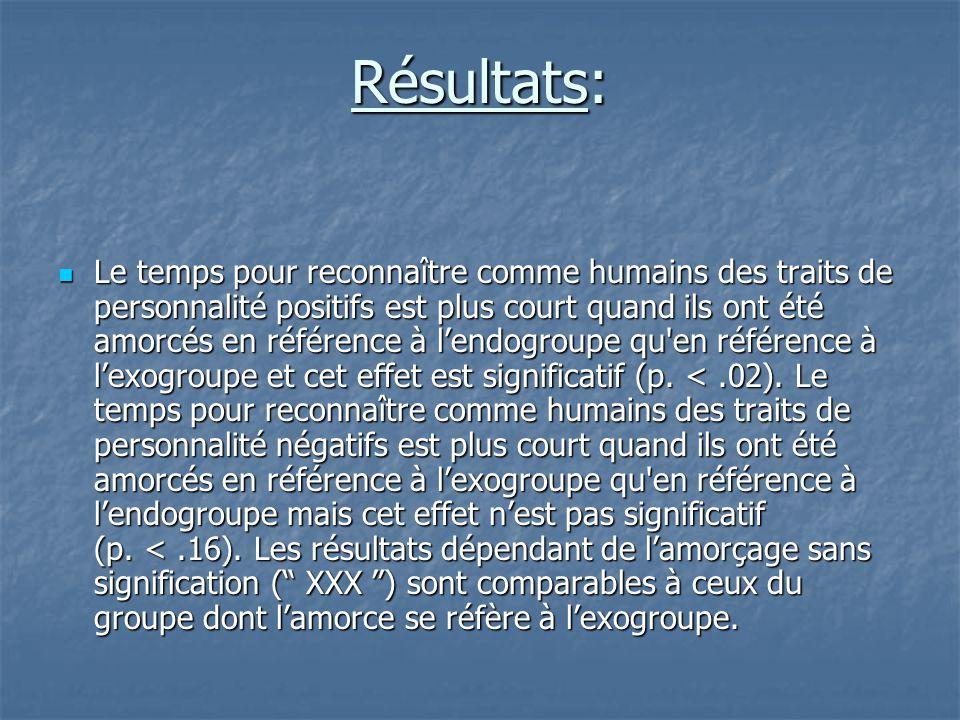 Résultats: Résultats:  Le temps pour reconnaître comme humains des traits de personnalité positifs est plus court quand ils ont été amorcés en référe