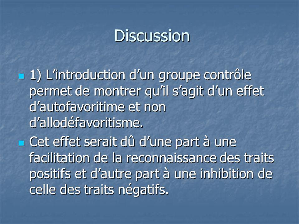 Discussion Discussion  1) L'introduction d'un groupe contrôle permet de montrer qu'il s'agit d'un effet d'autofavoritime et non d'allodéfavoritisme.