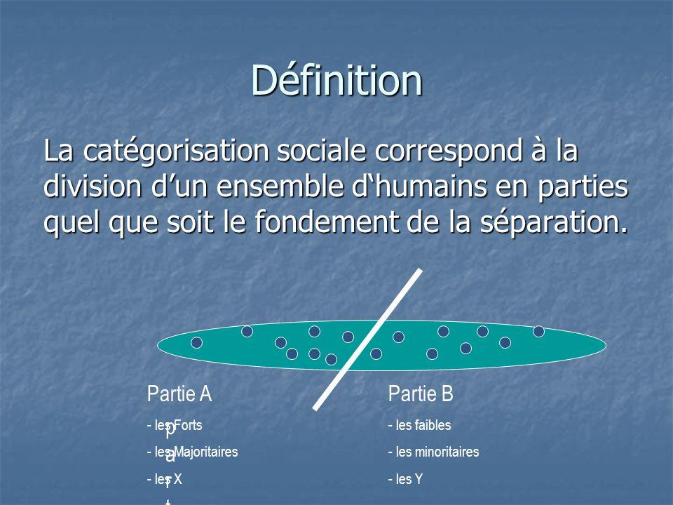 Définition La catégorisation sociale correspond à la division d'un ensemble d'humains en parties quel que soit le fondement de la séparation. partipar