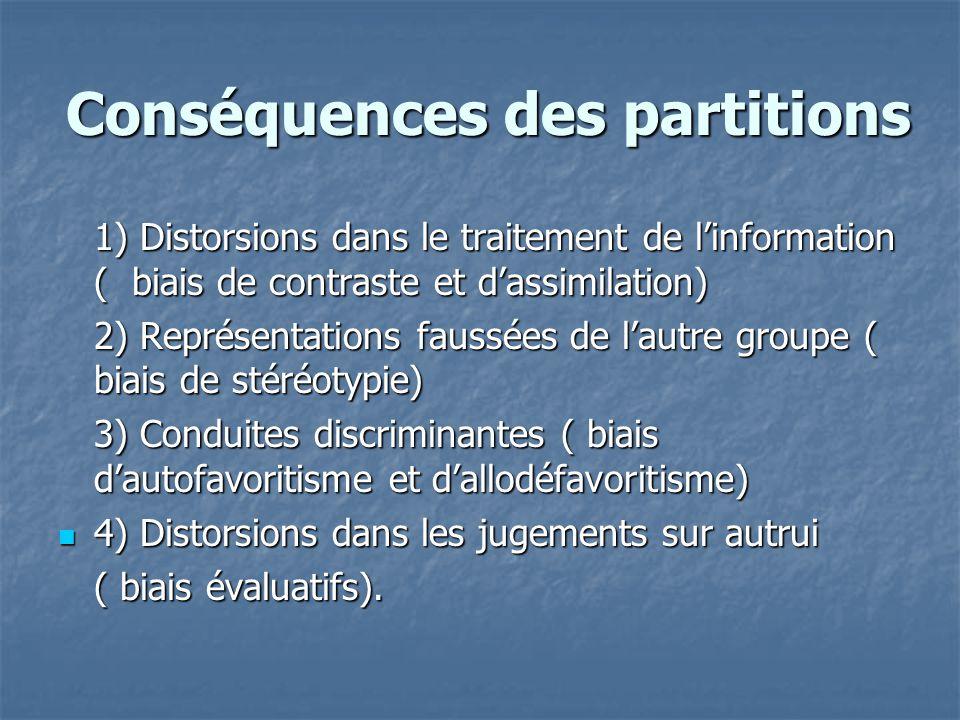 Conséquences des partitions Conséquences des partitions 1) Distorsions dans le traitement de l'information ( biais de contraste et d'assimilation) 1)