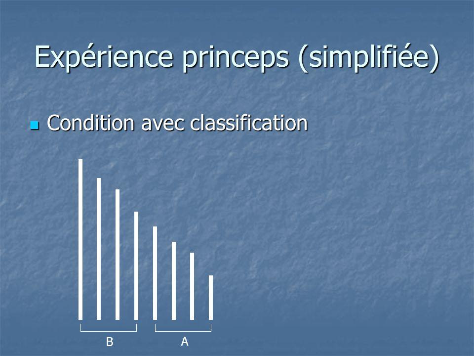Expérience princeps (simplifiée)  Condition avec classification B A