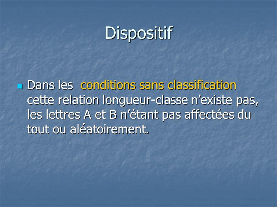 Dispositif  Dans les conditions sans classification cette relation longueur-classe n'existe pas, les lettres A et B n'étant pas affectées du tout ou