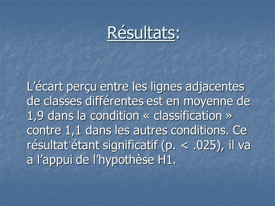 Résultats: Résultats: L'écart perçu entre les lignes adjacentes de classes différentes est en moyenne de 1,9 dans la condition « classification » cont