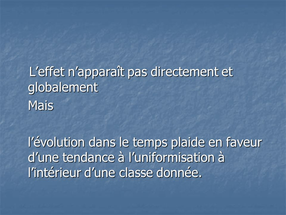 Conclusion Conclusion Les résultats valident le premier effet ( effet de contraste ) mais pas totalement le second ( effet d'assimilation ).