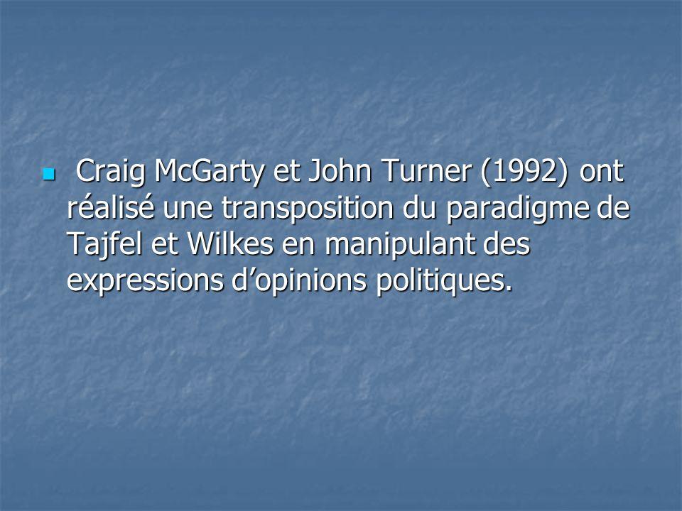  Craig McGarty et John Turner (1992) ont réalisé une transposition du paradigme de Tajfel et Wilkes en manipulant des expressions d'opinions politiqu