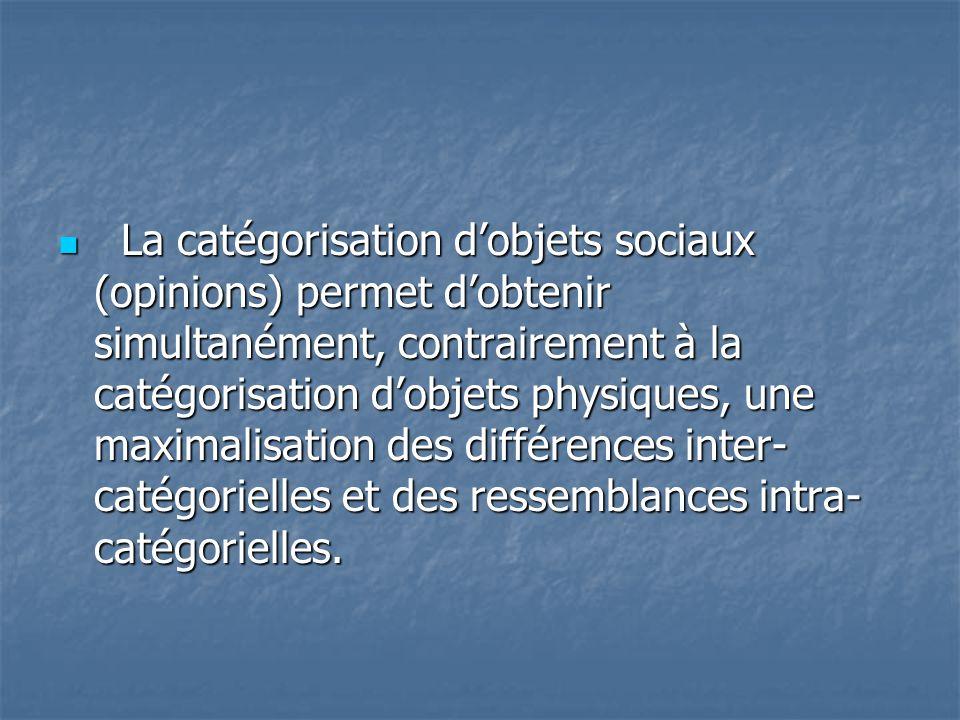  La catégorisation d'objets sociaux (opinions) permet d'obtenir simultanément, contrairement à la catégorisation d'objets physiques, une maximalisati