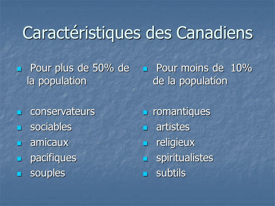Caractéristiques des Canadiens  Pour plus de 50% de la population  conservateurs  sociables  amicaux  pacifiques  souples  souples  Pour moins