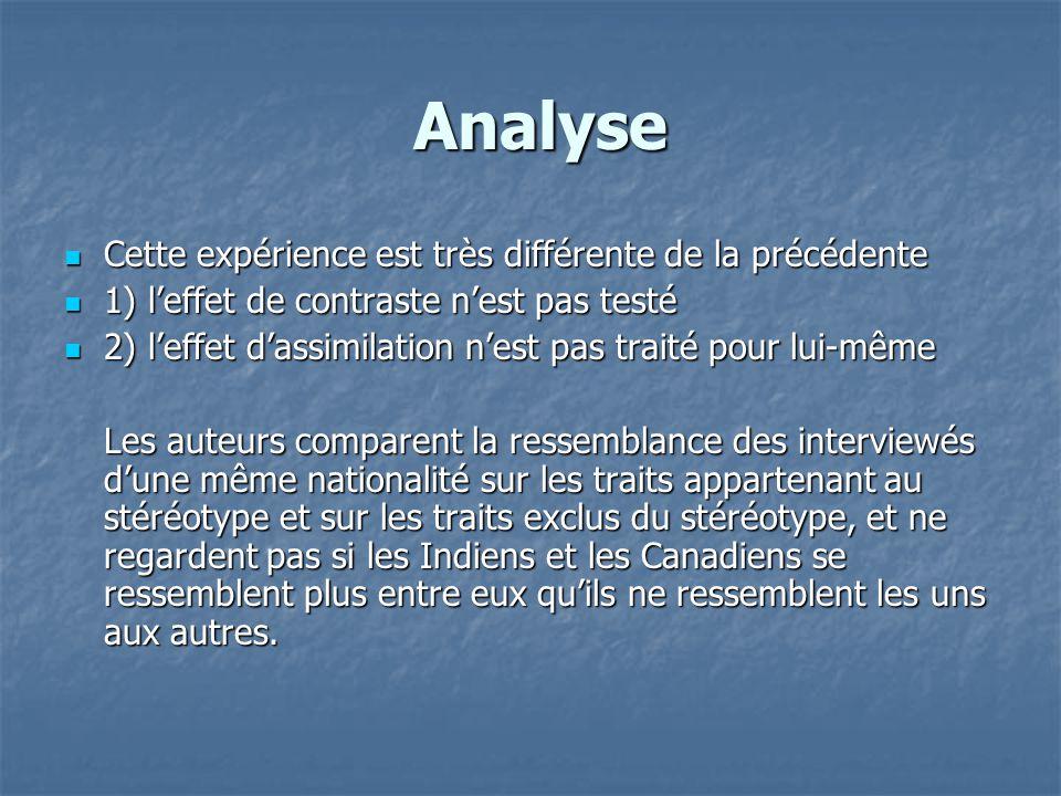 Analyse Analyse  Cette expérience est très différente de la précédente  1) l'effet de contraste n'est pas testé  2) l'effet d'assimilation n'est pa