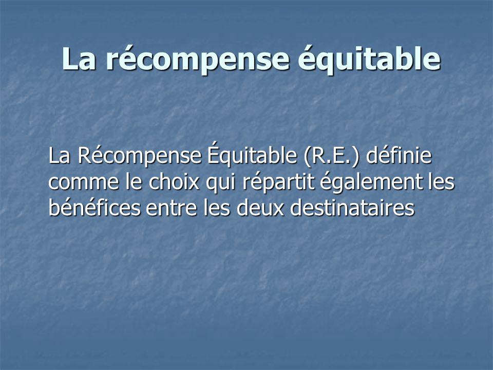 La récompense équitable La récompense équitable La Récompense Équitable (R.E.) définie comme le choix qui répartit également les bénéfices entre les d