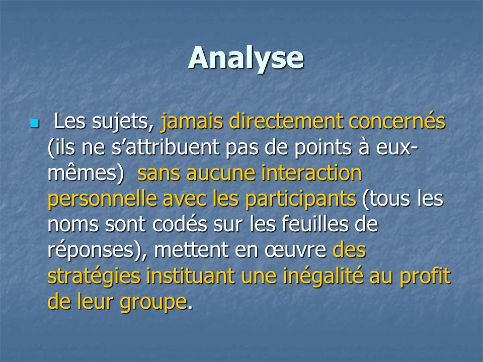 Analyse Analyse  Les sujets, jamais directement concernés (ils ne s'attribuent pas de points à eux- mêmes) sans aucune interaction personnelle avec l