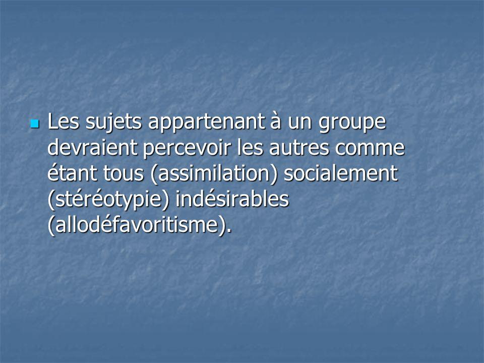  Les sujets appartenant à un groupe devraient percevoir les autres comme étant tous (assimilation) socialement (stéréotypie) indésirables (allodéfavo
