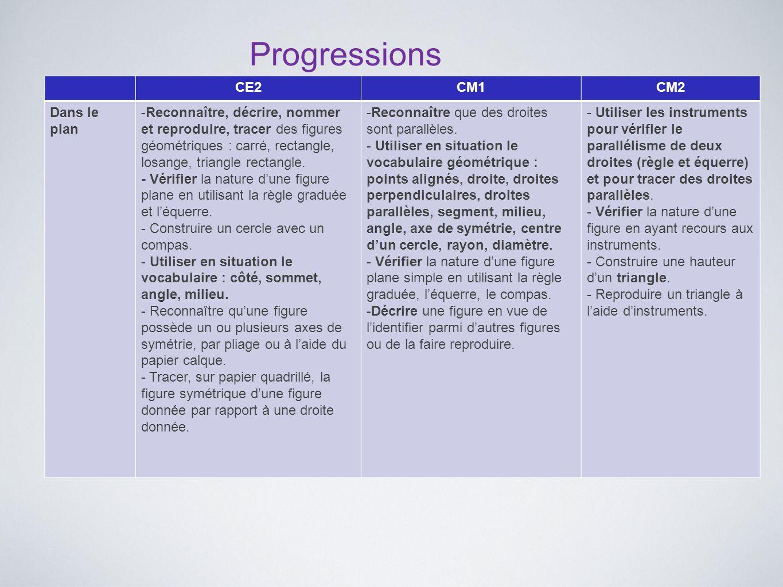 Progressions CE2CM1CM2 Dans le plan -Reconnaître, décrire, nommer et reproduire, tracer des figures géométriques : carré, rectangle, losange, triangle