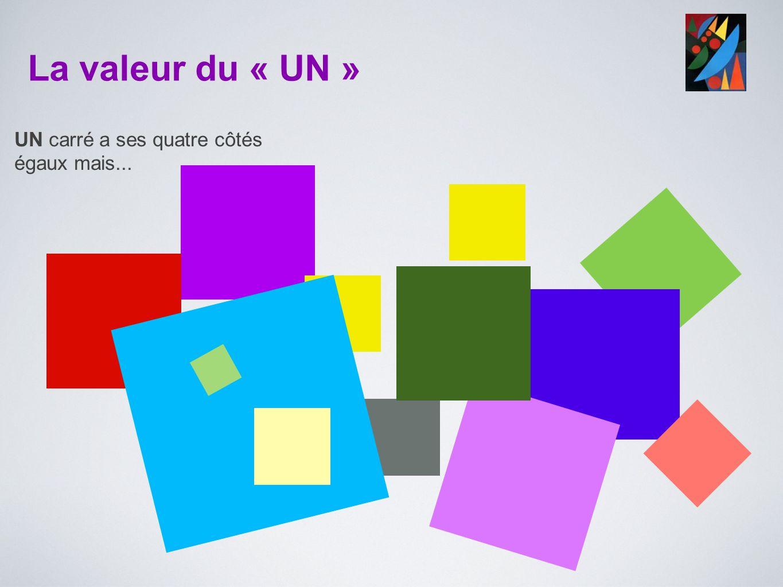 UN carré a ses quatre côtés égaux mais... La valeur du « UN »