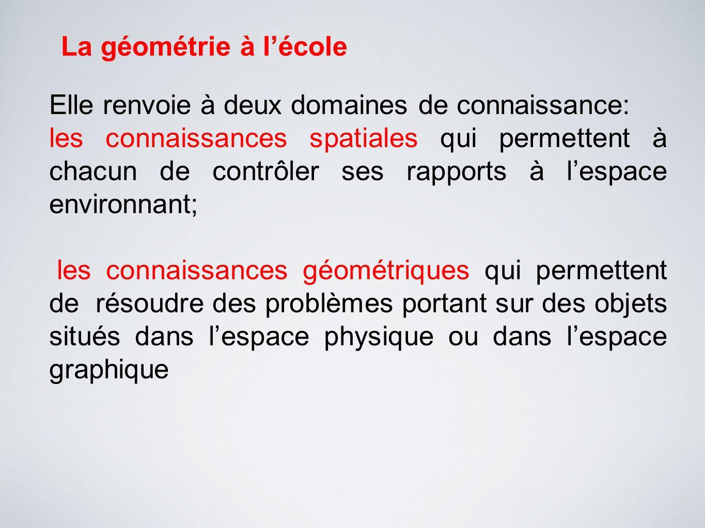 La géométrie à l'école Elle renvoie à deux domaines de connaissance: les connaissances spatiales qui permettent à chacun de contrôler ses rapports à l