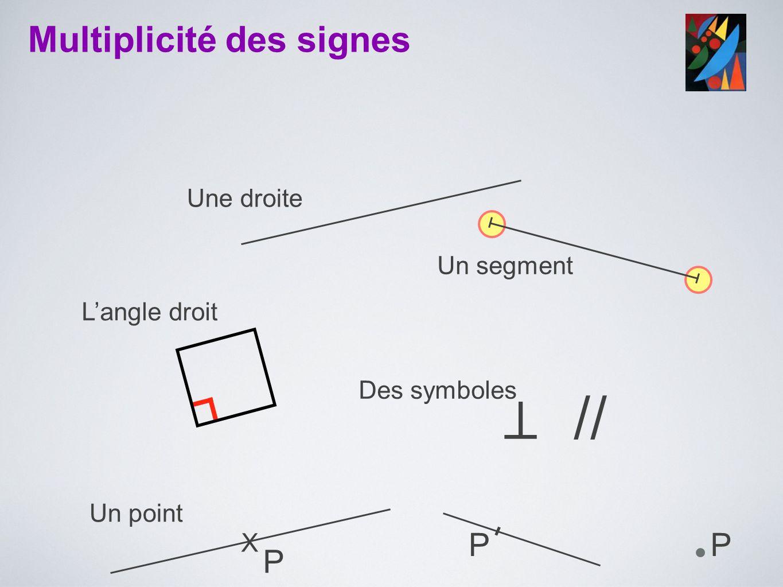 Multiplicité des signes Une droite Un segment L'angle droit ⊥ // Des symboles Un point X P PP
