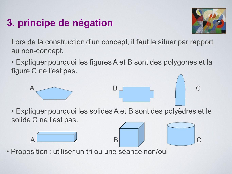 Lors de la construction d'un concept, il faut le situer par rapport au non-concept. • Expliquer pourquoi les figures A et B sont des polygones et la f