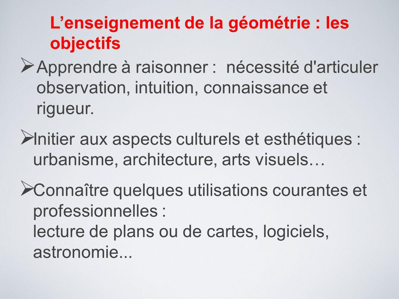 L'enseignement de la géométrie : les objectifs  Apprendre à raisonner : nécessité d'articuler observation, intuition, connaissance et rigueur.  Init