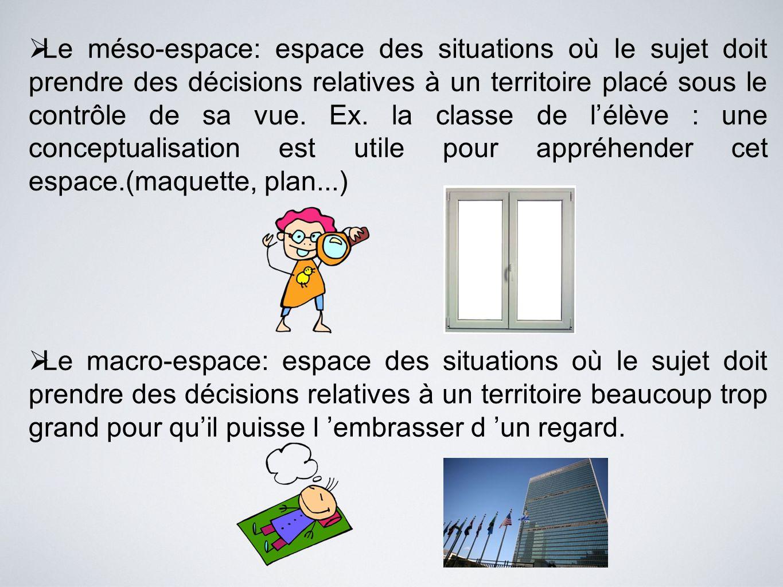  Le méso-espace: espace des situations où le sujet doit prendre des décisions relatives à un territoire placé sous le contrôle de sa vue. Ex. la clas