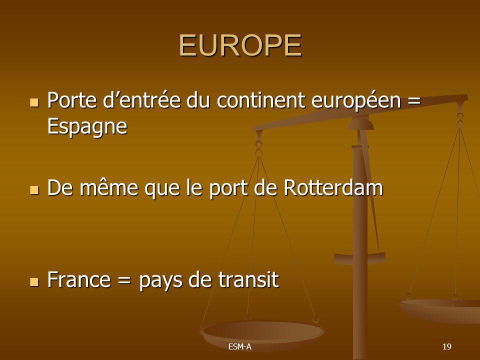 ESM-A19 EUROPE  Porte d'entrée du continent européen = Espagne  De même que le port de Rotterdam  France = pays de transit