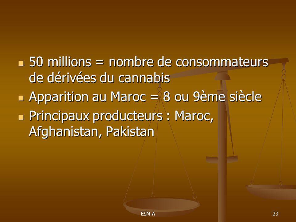 ESM-A23  50 millions = nombre de consommateurs de dérivées du cannabis  Apparition au Maroc = 8 ou 9ème siècle  Principaux producteurs : Maroc, Afg