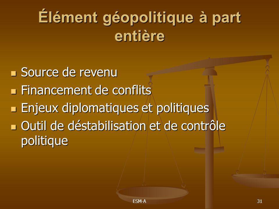 ESM-A31 Élément géopolitique à part entière  Source de revenu  Financement de conflits  Enjeux diplomatiques et politiques  Outil de déstabilisati