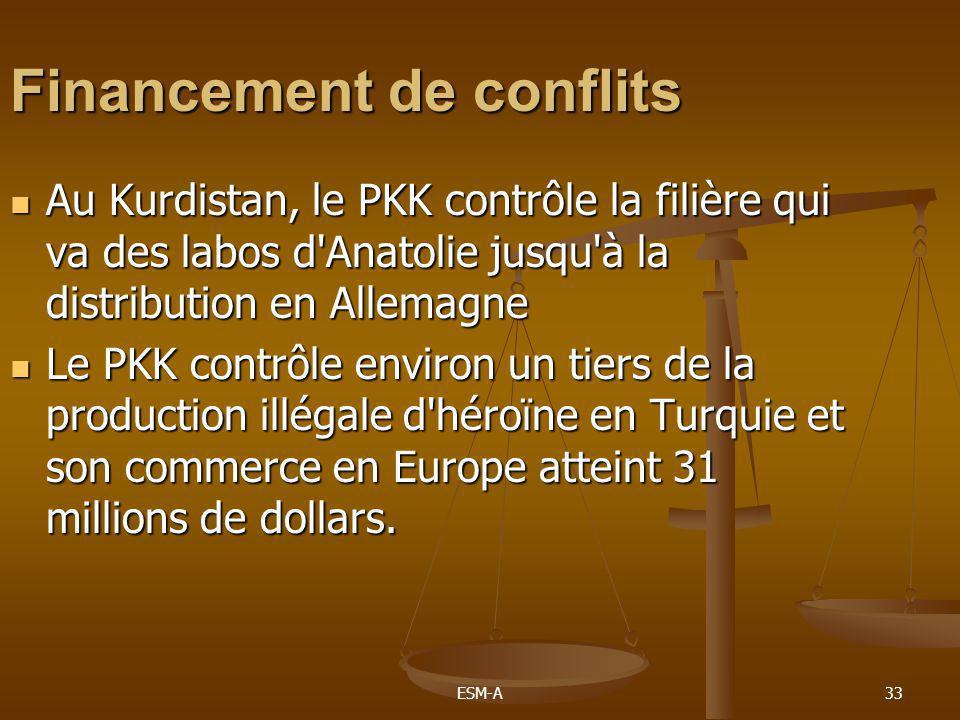 ESM-A33 Financement de conflits  Au Kurdistan, le PKK contrôle la filière qui va des labos d'Anatolie jusqu'à la distribution en Allemagne  Le PKK c