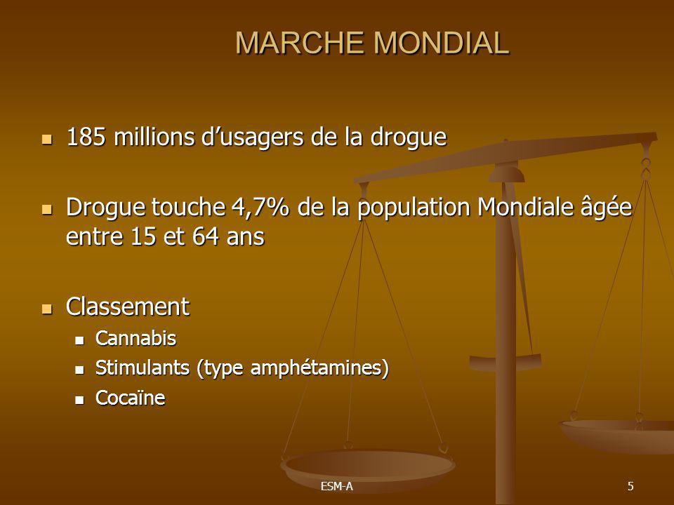 ESM-A5 MARCHE MONDIAL  185 millions d'usagers de la drogue  Drogue touche 4,7% de la population Mondiale âgée entre 15 et 64 ans  Classement  Cann