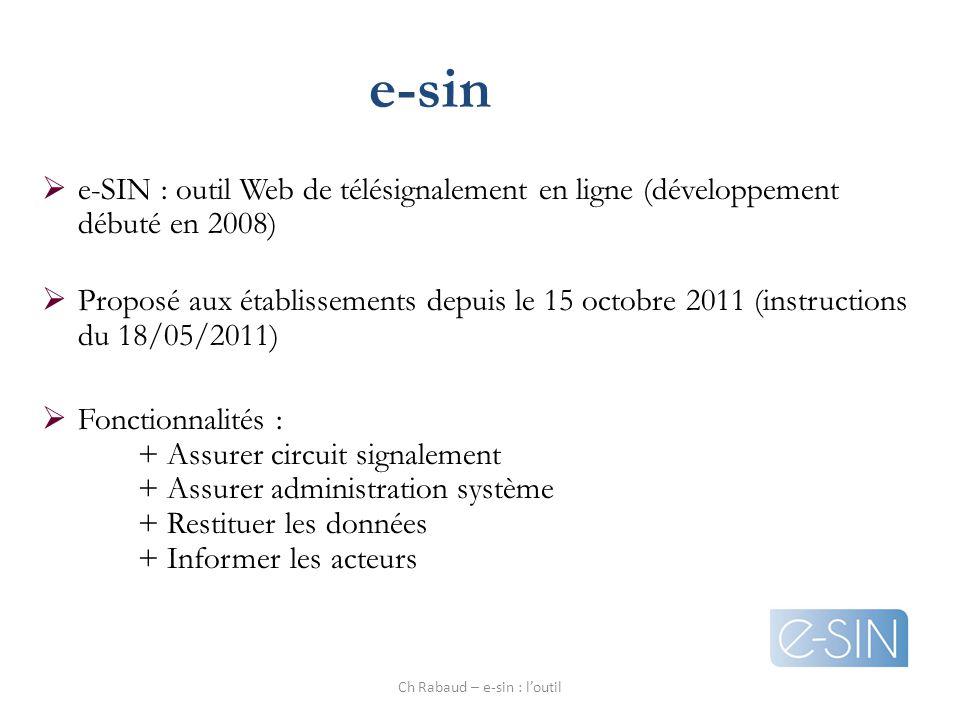 e-sin  e-SIN : outil Web de télésignalement en ligne (développement débuté en 2008)  Proposé aux établissements depuis le 15 octobre 2011 (instructi