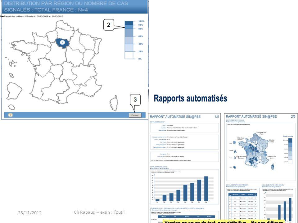 Histoire du signalement 2012-01 (K.