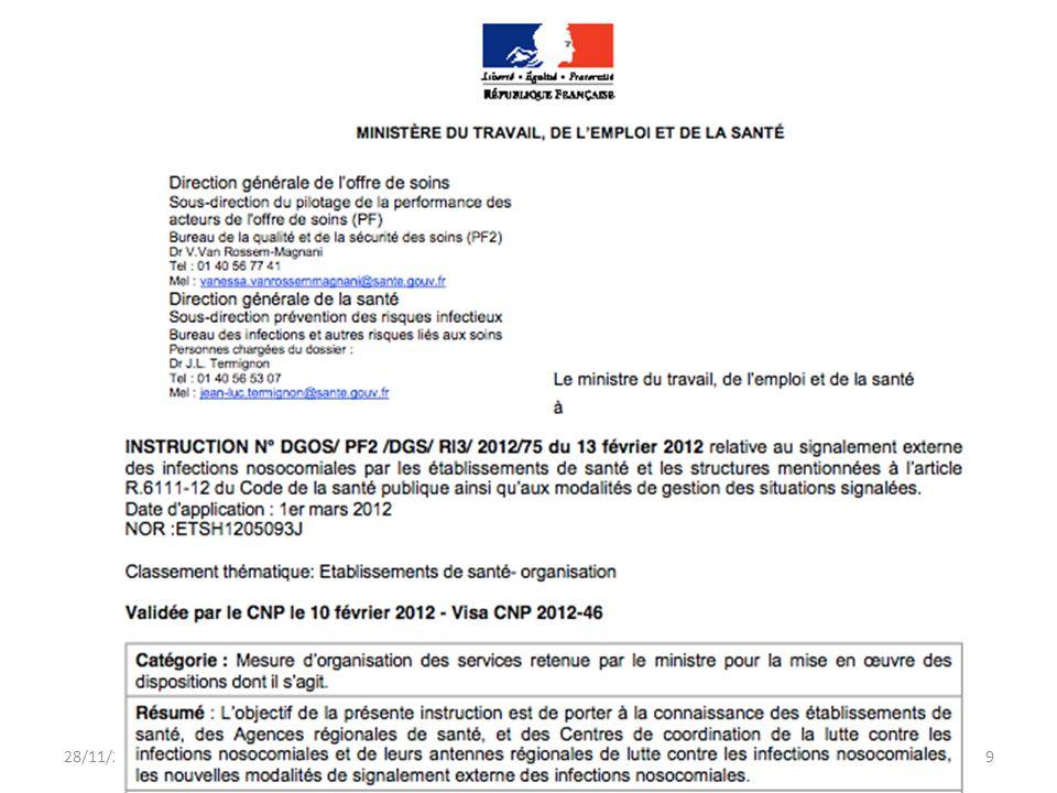 Merci pour votre attention… 28/11/201220M llorens e-sin côté déclarant