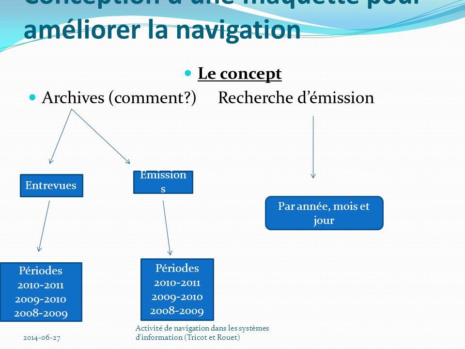 2014-06-27 Activité de navigation dans les systèmes d'information (Tricot et Rouet)