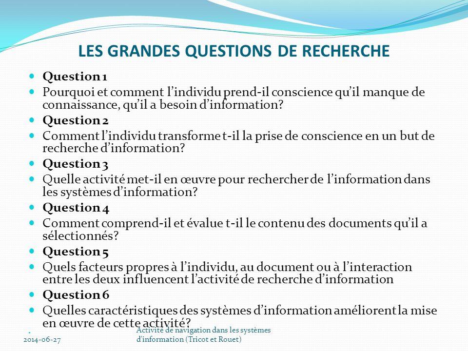 LES GRANDES QUESTIONS DE RECHERCHE  Question 1  Pourquoi et comment l'individu prend-il conscience qu'il manque de connaissance, qu'il a besoin d'information.