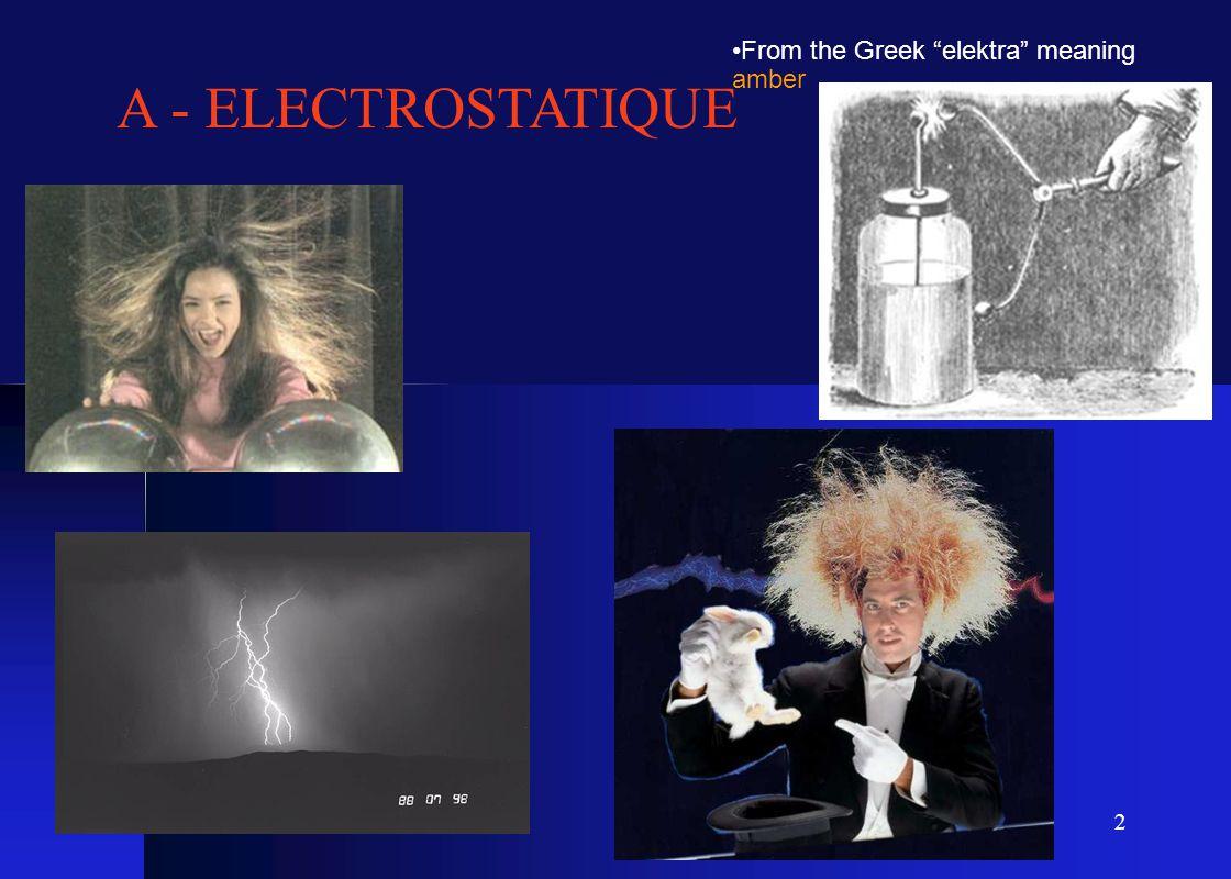 3 A-I Les charges électriques Les charges électriques :  Sont portées par des particules matérielles : électrons, protons pour les plus courantes  Sont indestructibles (algébriquement)  Sont de deux signes: positif (proton) et négatif (électron)  L'unité de charge électrique est le Coulomb  La plus petite quantité d'électricité est ± e, - e étant la charge de l'électron : e = 1,602 10 -19 Coulomb  Toute quantité d'électricité Q est un multiple de ± e n entier  Les quarks, éléments à partir desquels sont fabriquées les particules élémentaires, peuvent avoir des charges fractionnaires de e, mais comme ils n'existent pas à l'état isolé, ils ne peuvent intervenir dans les lois de l'électricité avec de telles charges (quark up: q = 2/3e ; quark down:q = -1/3e) A-I.1 Propriétés des charges électriques Proton Neutron