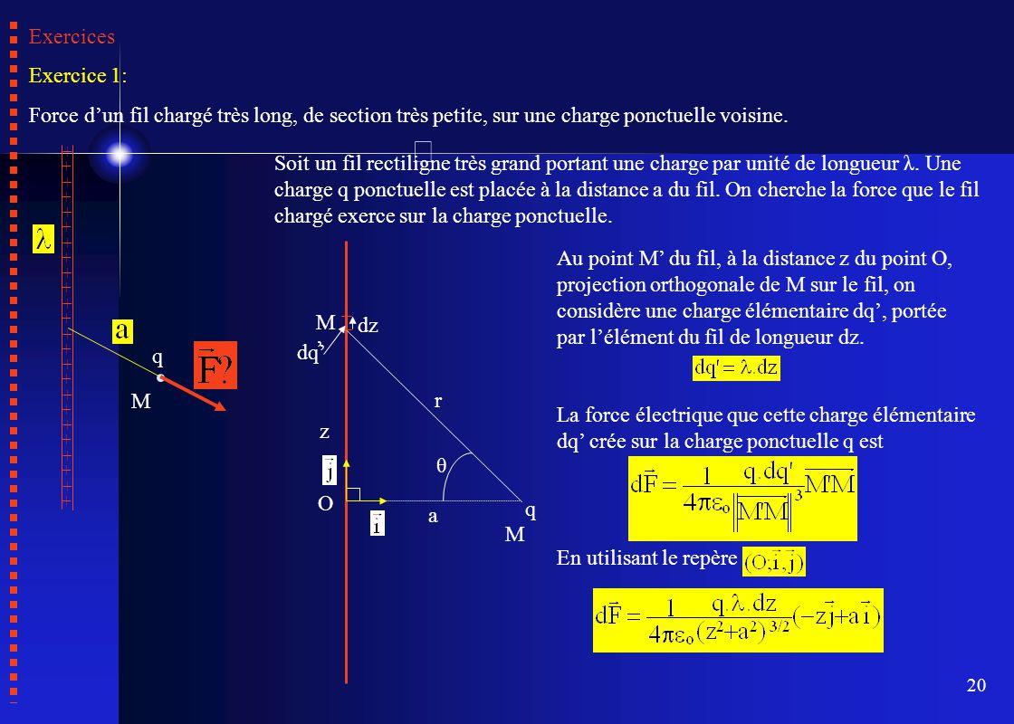 20 Exercices Exercice 1: Force d'un fil chargé très long, de section très petite, sur une charge ponctuelle voisine. ++++++++++++++++++++++++ ++++++++