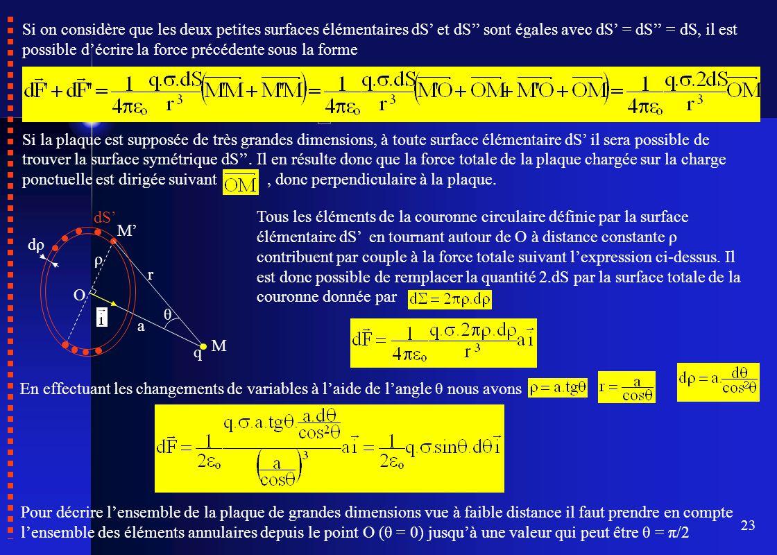 23 Si on considère que les deux petites surfaces élémentaires dS' et dS'' sont égales avec dS' = dS'' = dS, il est possible d'écrire la force précéden