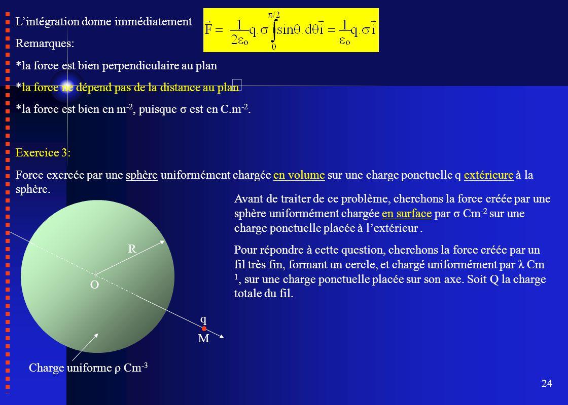 24 L'intégration donne immédiatement Remarques: *la force est bien perpendiculaire au plan *la force ne dépend pas de la distance au plan *la force es