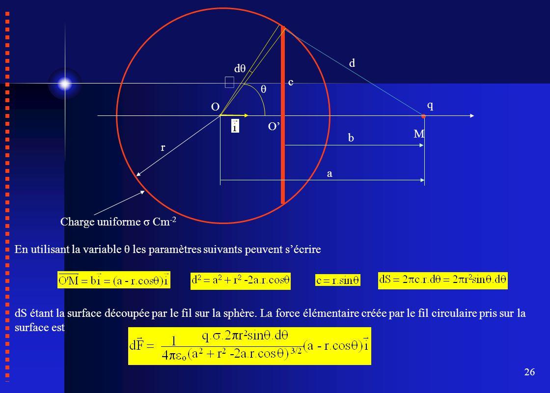 26 M q O r Charge uniforme σ Cm -2 d O' c b θ dθ a En utilisant la variable θ les paramètres suivants peuvent s'écrire dS étant la surface découpée pa