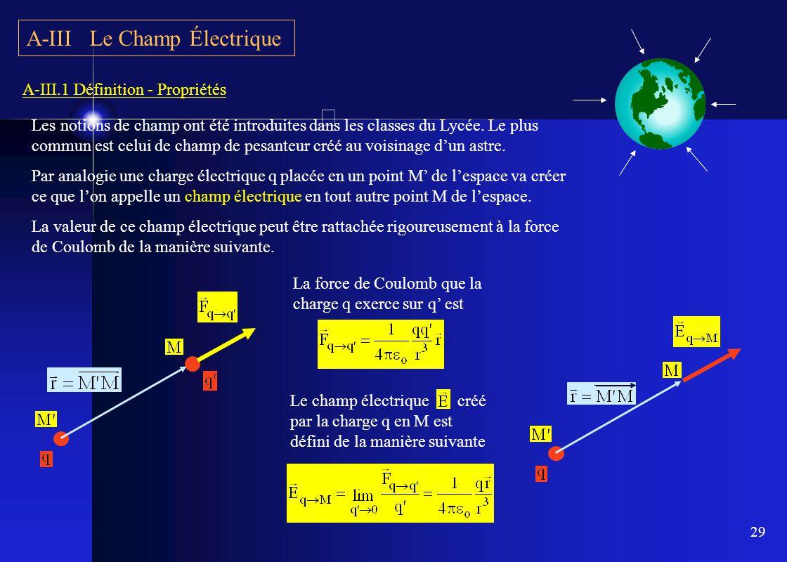 29 A-III Le Champ Électrique A-III.1 Définition - Propriétés Les notions de champ ont été introduites dans les classes du Lycée. Le plus commun est ce