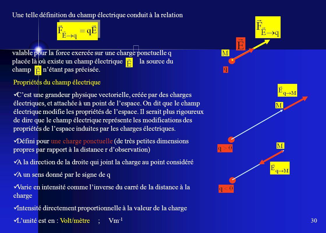 30 Une telle définition du champ électrique conduit à la relation valable pour la force exercée sur une charge ponctuelle q placée là où existe un cha