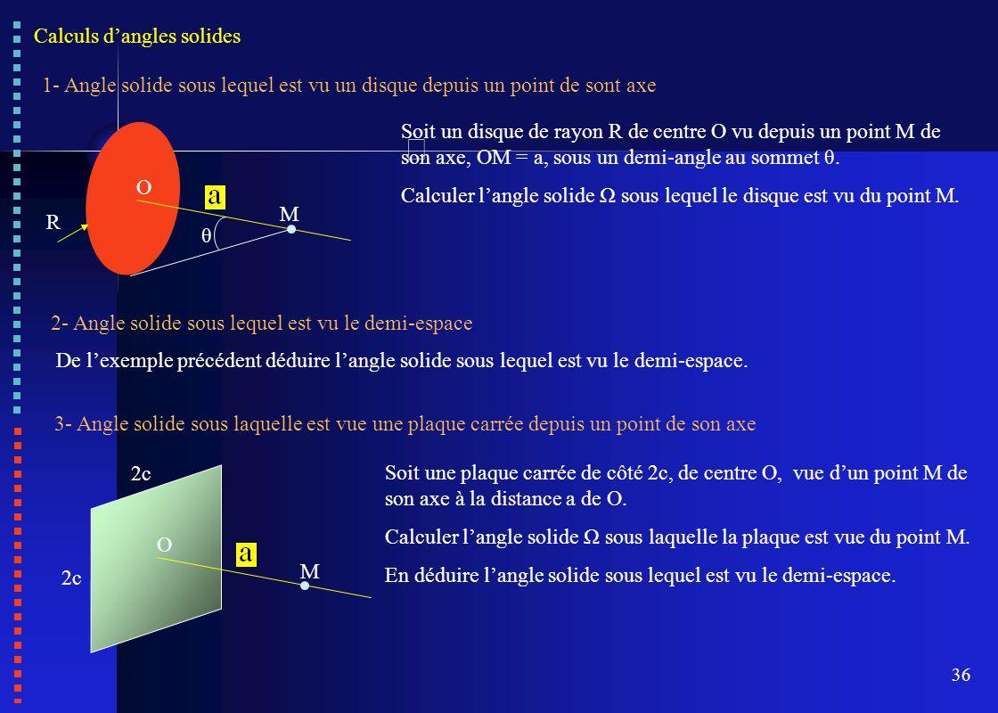 36 Calculs d'angles solides 1- Angle solide sous lequel est vu un disque depuis un point de sont axe M R O θ Soit un disque de rayon R de centre O vu