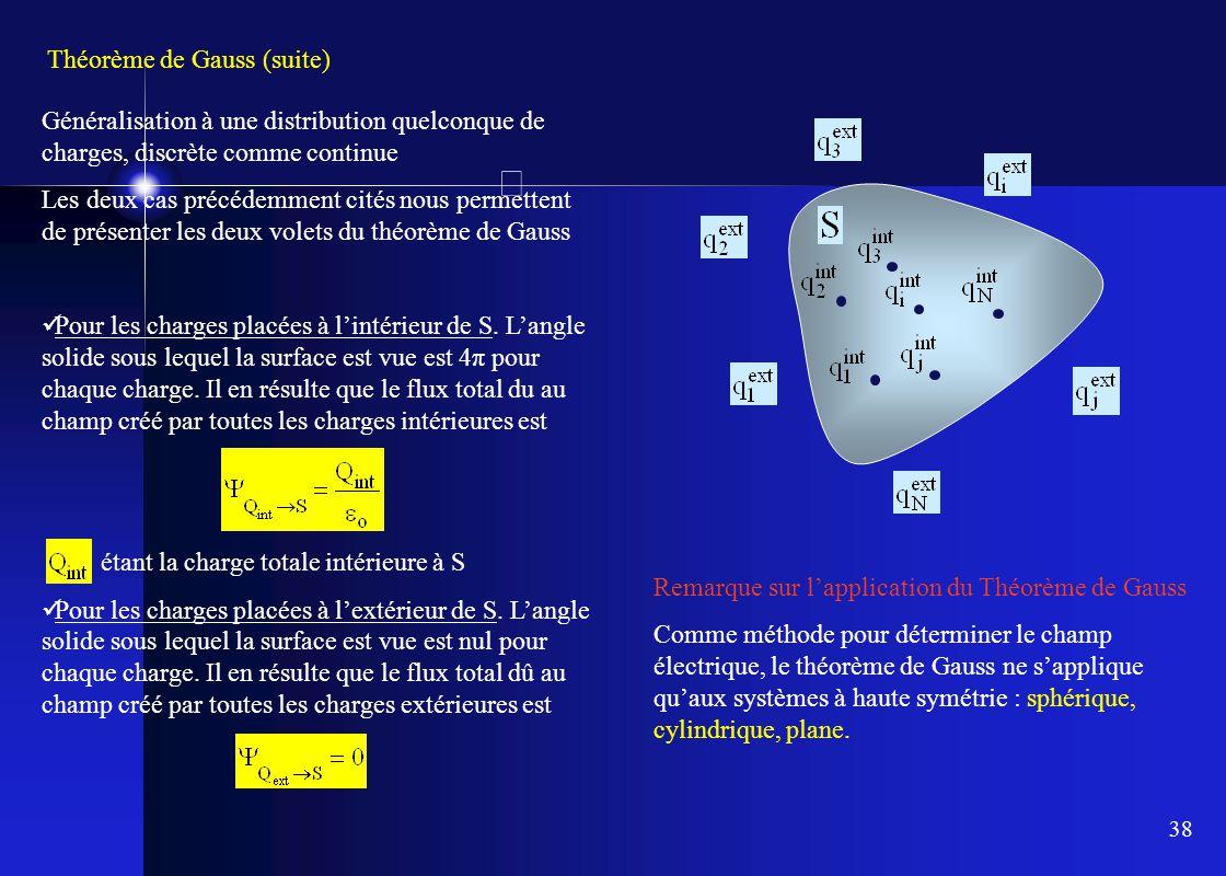 38 Théorème de Gauss (suite) Généralisation à une distribution quelconque de charges, discrète comme continue Les deux cas précédemment cités nous per