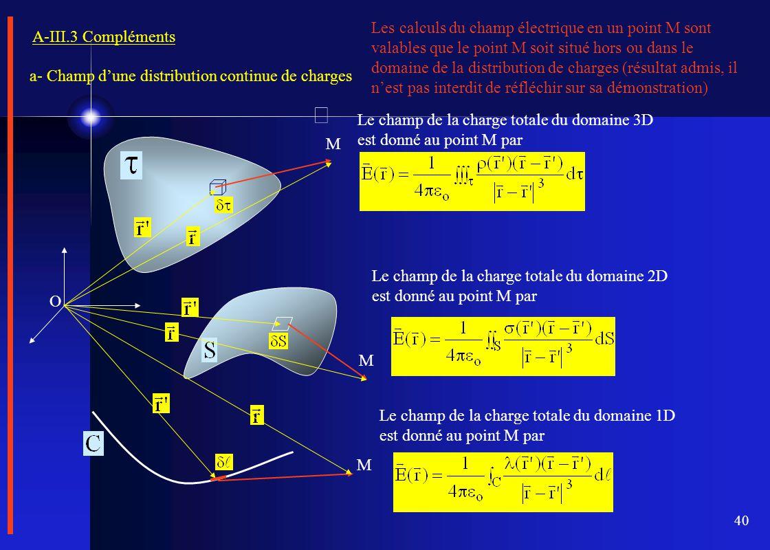 40 A-III.3 Compléments a- Champ d'une distribution continue de charges Le champ de la charge totale du domaine 3D est donné au point M par O M M M Le