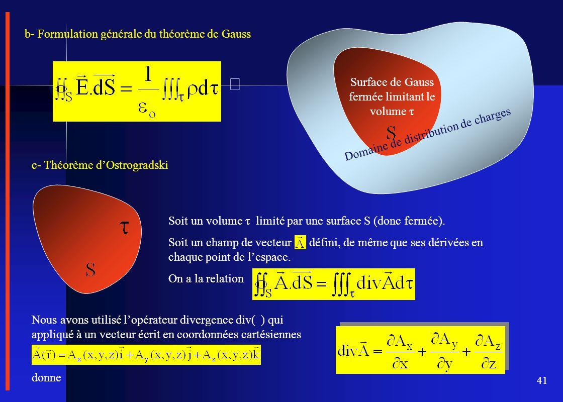41 b- Formulation générale du théorème de Gauss Domaine de distribution de charges Surface de Gauss fermée limitant le volume τ c- Théorème d'Ostrogra