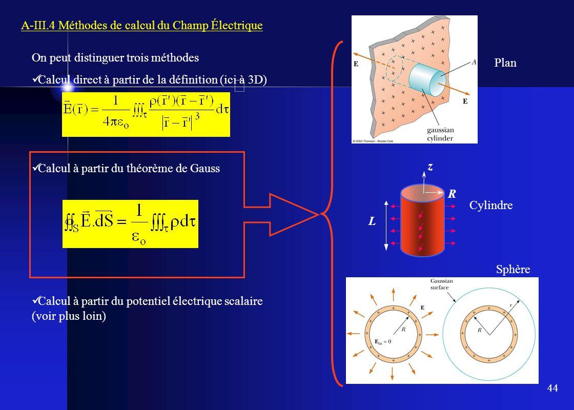 44 A-III.4 Méthodes de calcul du Champ Électrique On peut distinguer trois méthodes  Calcul direct à partir de la définition (ici à 3D)  Calcul à pa